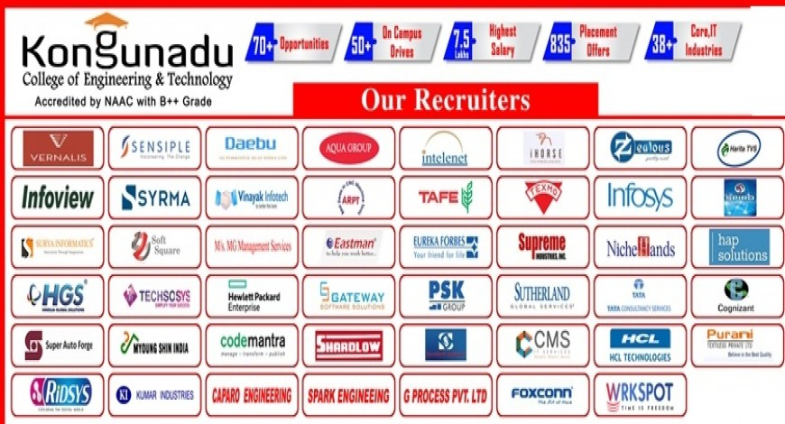 Kongunadu College of Engineering and Technology Placement